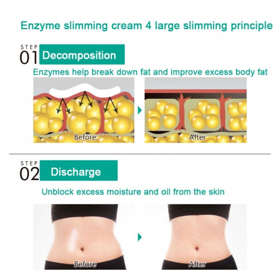 Slimming Cellulite Removal Cream Fat Burning Weight Loss Slimming Cream 2021